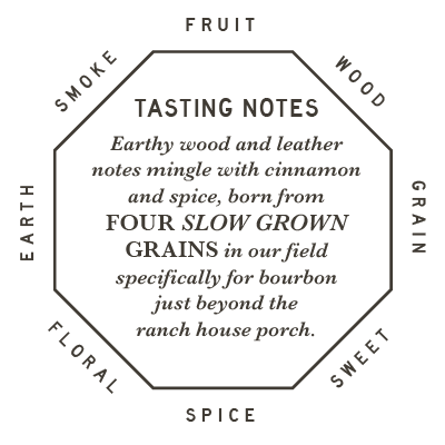 Frey Ranch tasting notes