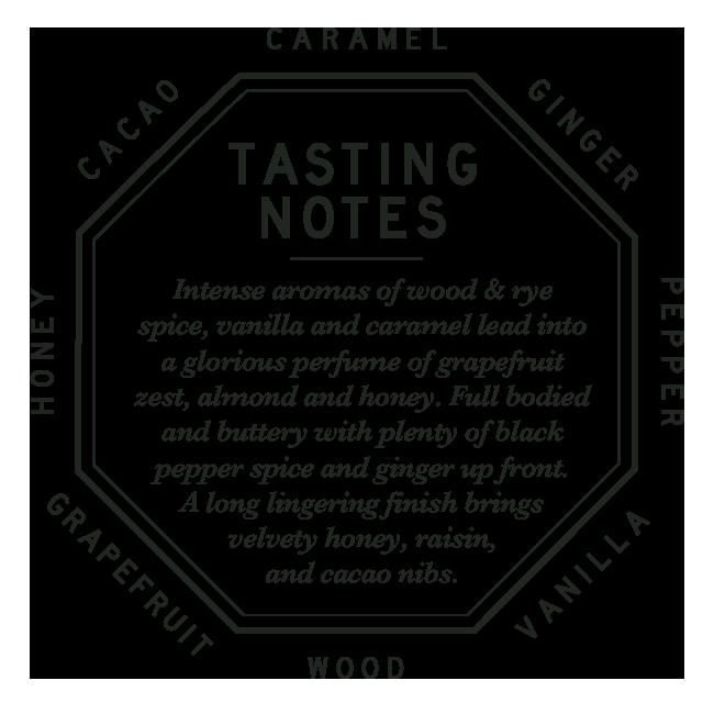 Rye Tasting Notes