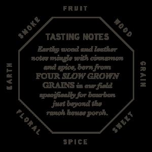 Frey Ranch tasting notes